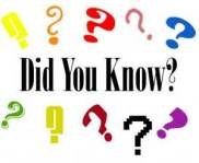 Did You Know th